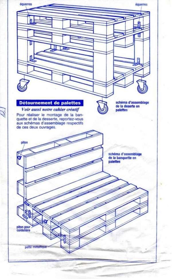 Plan de fabrication d objet en bois l 39 habis - Meuble fabrique avec des palettes ...